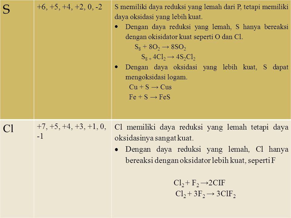 S +6, +5, +4, +2, 0, -2 S memiliki daya reduksi yang lemah dari P, tetapi memiliki daya oksidasi yang lebih kuat.  Dengan daya reduksi yang lemah, S