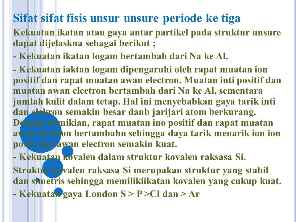 NaMgAlSiPSClAr Fasepadat gasGas Kerapatan (kg/m 3 )9701740270223301820 207 0 3,21 4 1,78 Kekerasan (Mohs)0,52,52,756,5---- Titik leleh ( o C)98649660141044,1115-101-189 Titik didih ( o C)88311072519238277444-35-186 ΔH fus (kj/mol)2,608,9510,79 50,5 5 0,65 7 1,71 8 5,91,19 ΔH Vap (kj/mol)9712729335912,19,810,26,45 Daya hantar panas (w/cm K)1,411,562,371,48 0,00 235 0,00 269 0,00 009 0,00 018 Daya hantar listrik (MQ -1 cm -1 )0,2100,2260,377<< --