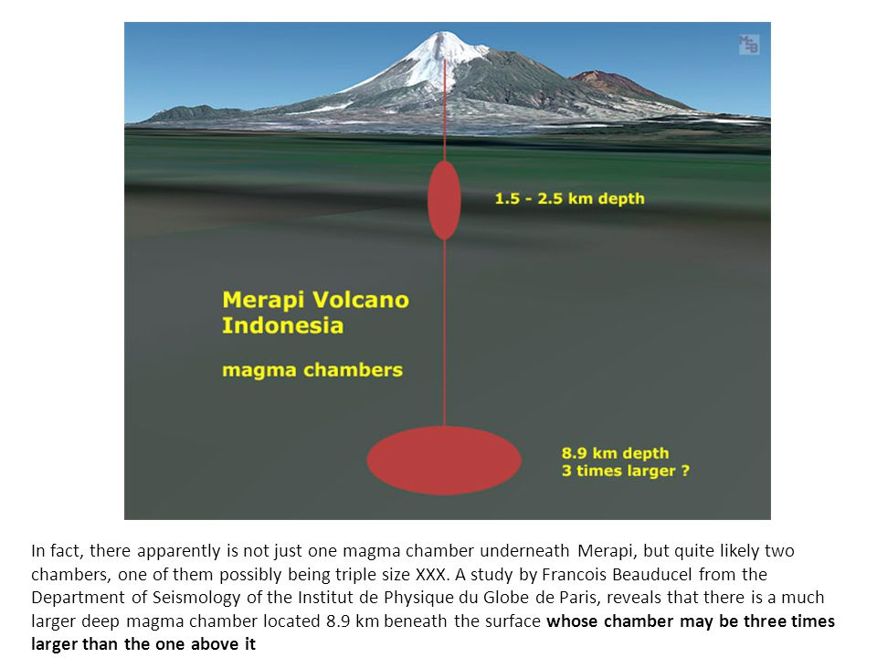 In fact, there apparently is not just one magma chamber underneath Merapi, but quite likely two chambers, one of them possibly being triple size XXX.
