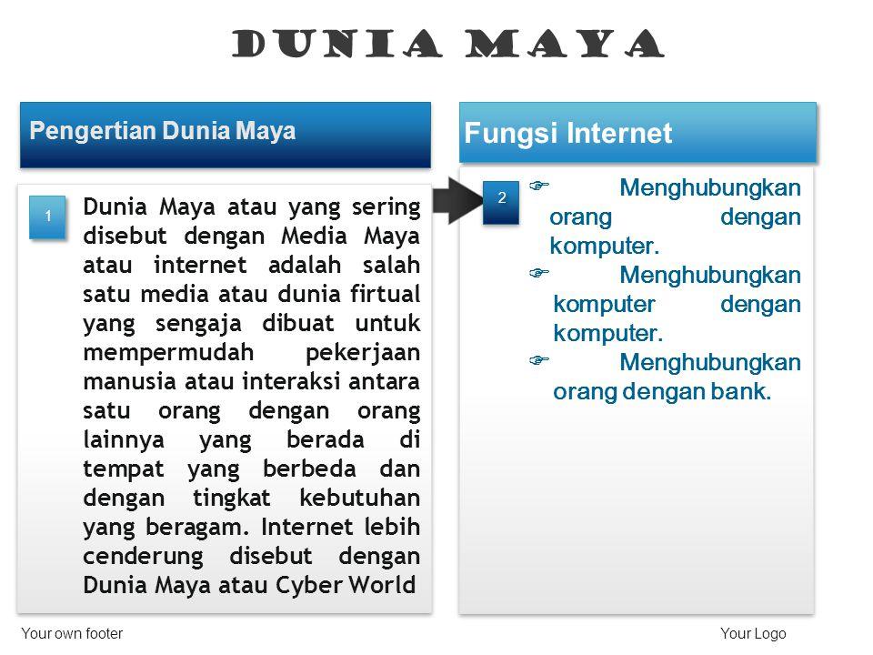Dunia Maya  Menghubungkan orang dengan komputer.  Menghubungkan komputer dengan komputer.  Menghubungkan orang dengan bank. Fungsi Internet Dunia M
