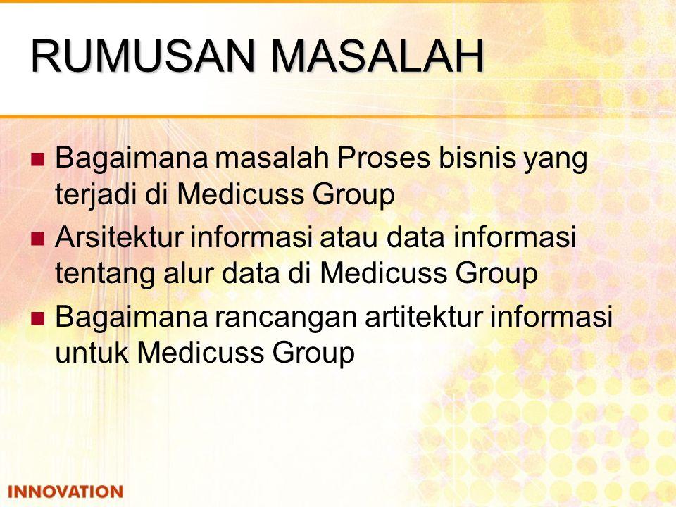 RUMUSAN MASALAH Bagaimana masalah Proses bisnis yang terjadi di Medicuss Group Arsitektur informasi atau data informasi tentang alur data di Medicuss
