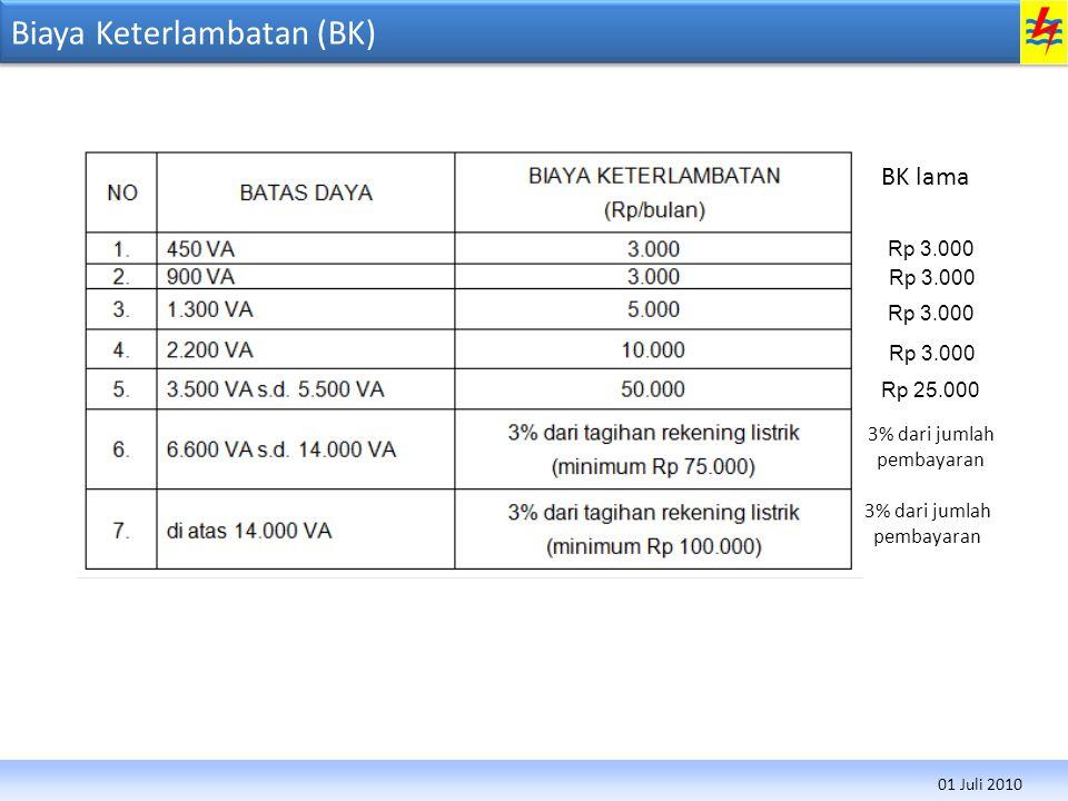 Biaya Keterlambatan (BK) Rp 3.000 3% dari jumlah pembayaran BK lama Rp 3.000 Rp 25.000 3% dari jumlah pembayaran 01 Juli 2010