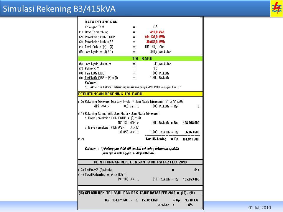 Simulasi Rekening B3/415kVA 01 Juli 2010