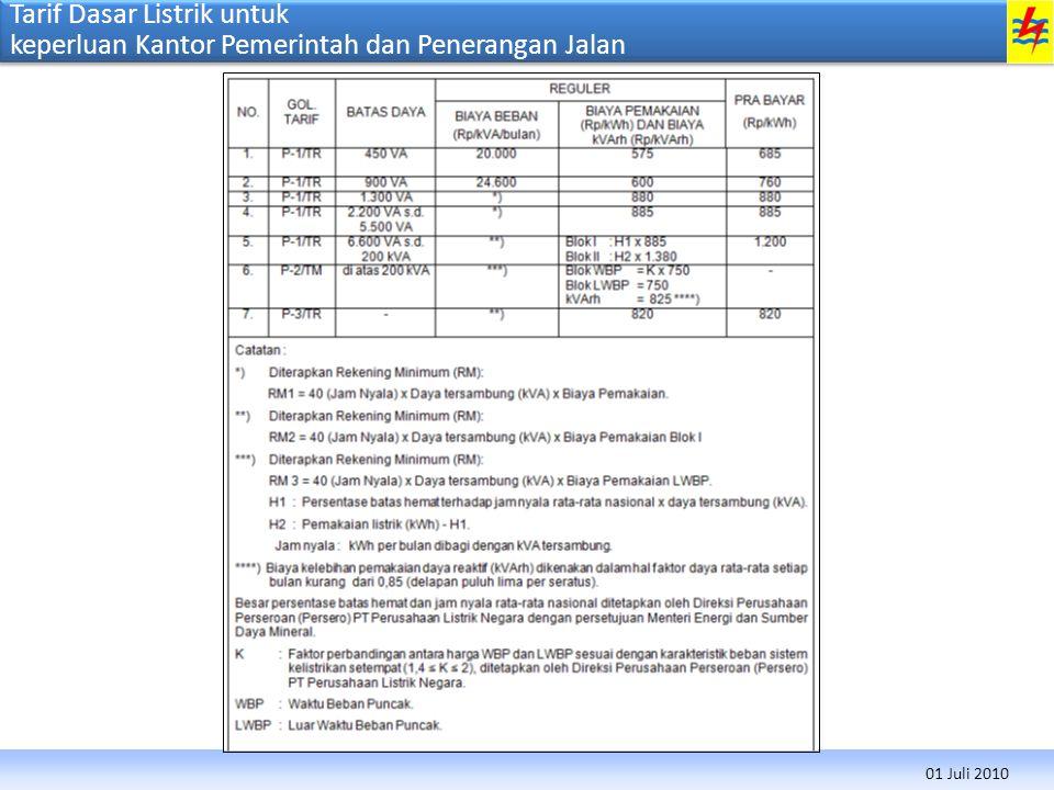 Tarif Dasar Listrik untuk keperluan Kantor Pemerintah dan Penerangan Jalan 01 Juli 2010