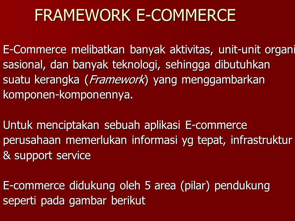 E-Commerce melibatkan banyak aktivitas, unit-unit organi sasional, dan banyak teknologi, sehingga dibutuhkan suatu kerangka (Framework) yang menggamba