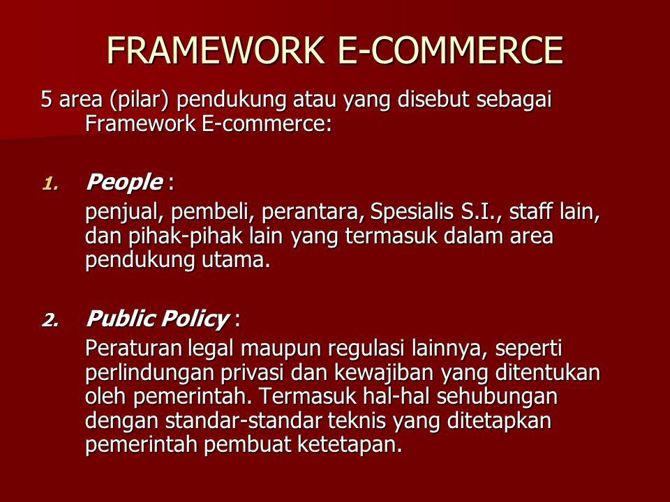 5 area (pilar) pendukung atau yang disebut sebagai Framework E-commerce: 1. People : penjual, pembeli, perantara, Spesialis S.I., staff lain, dan piha