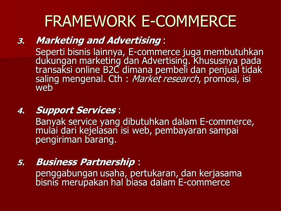 3. Marketing and Advertising : Seperti bisnis lainnya, E-commerce juga membutuhkan dukungan marketing dan Advertising. Khususnya pada transaksi online