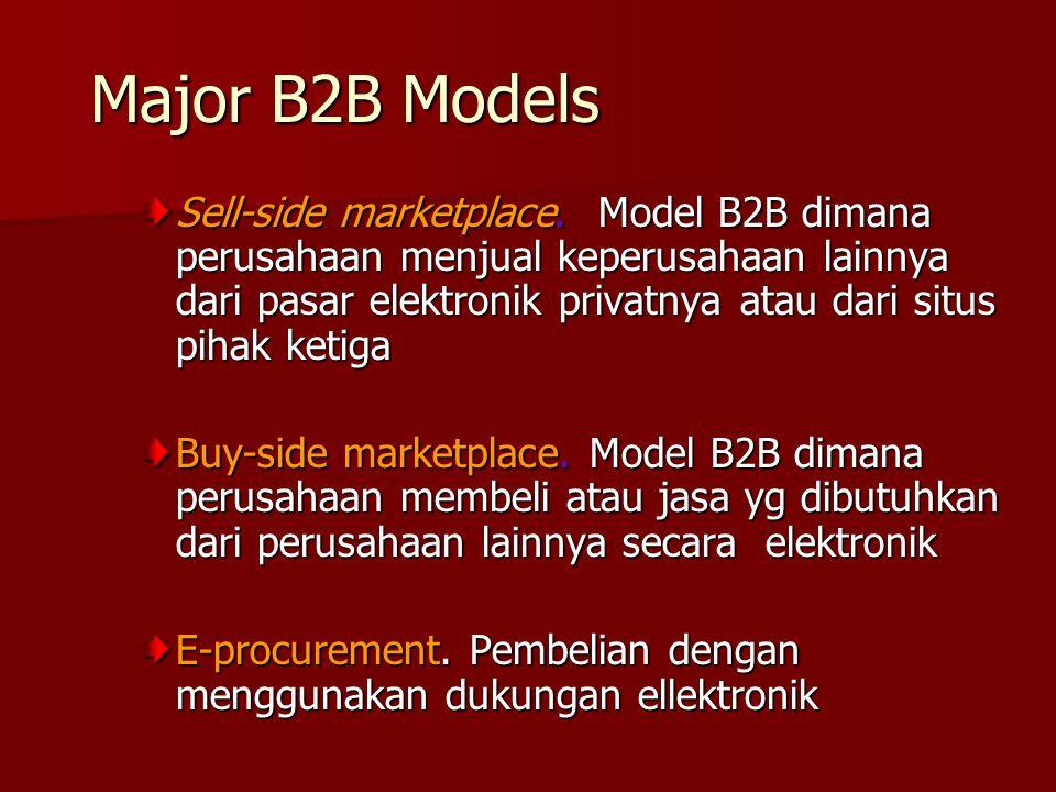 Sell-side marketplace. Model B2B dimana perusahaan menjual keperusahaan lainnya dari pasar elektronik privatnya atau dari situs pihak ketiga Buy-side