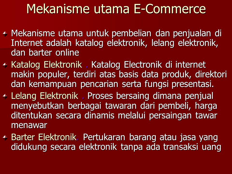 Mekanisme utama untuk pembelian dan penjualan di Internet adalah katalog elektronik, lelang elektronik, dan barter online Katalog Elektronik. Katalog