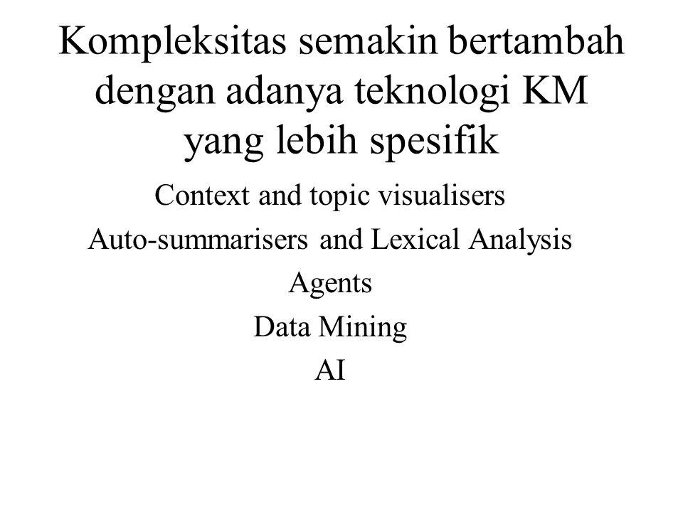 Kompleksitas semakin bertambah dengan adanya teknologi KM yang lebih spesifik Context and topic visualisers Auto-summarisers and Lexical Analysis Agents Data Mining AI