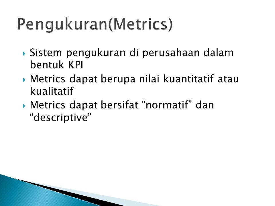  Kapabilitas organisasi  Performansi manajemen pengetahuan yang diimplementasikan.