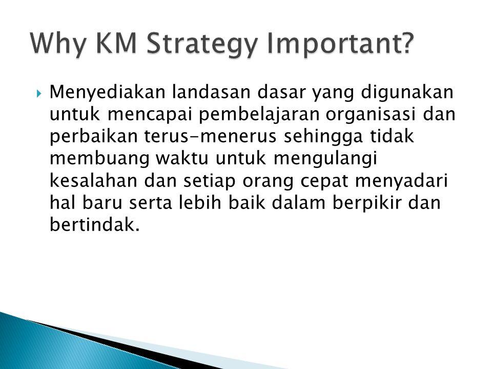 1.Strategi Artikulasi & tujuan Bisnis : pernyataan visi atau misi 2.