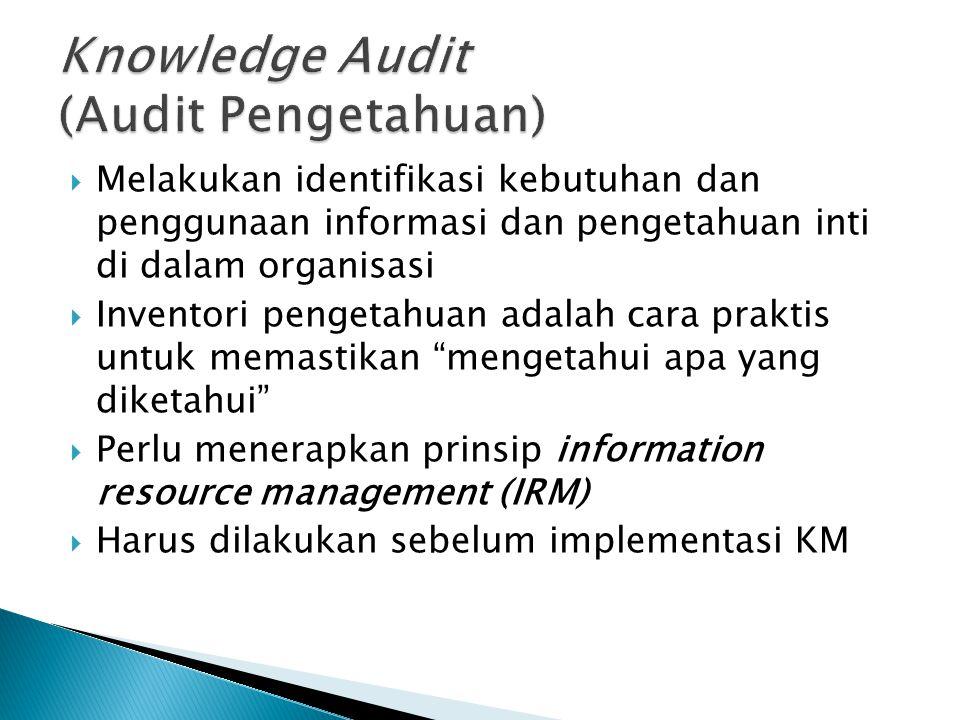 1.Identifikasi  informasi apa yang ada, bagaimana diidentifikasi dan dikodifikasi.
