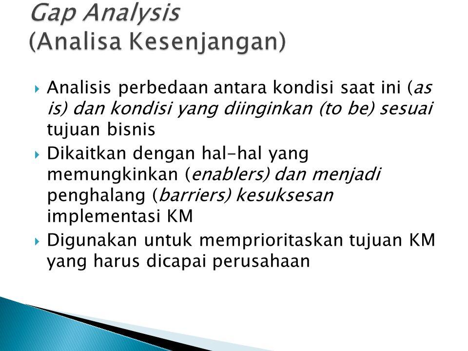 1.Perbedaan utama saat ini dan diinginkan 2. Daftar penghalang implementasi KM 3.