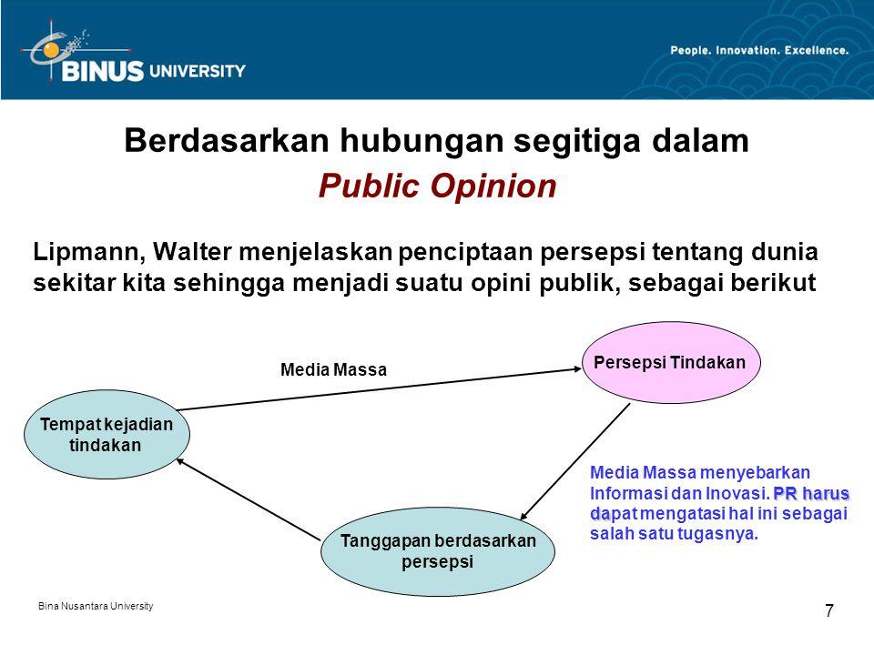 Bina Nusantara University 7 Berdasarkan hubungan segitiga dalam Public Opinion Lipmann, Walter menjelaskan penciptaan persepsi tentang dunia sekitar k