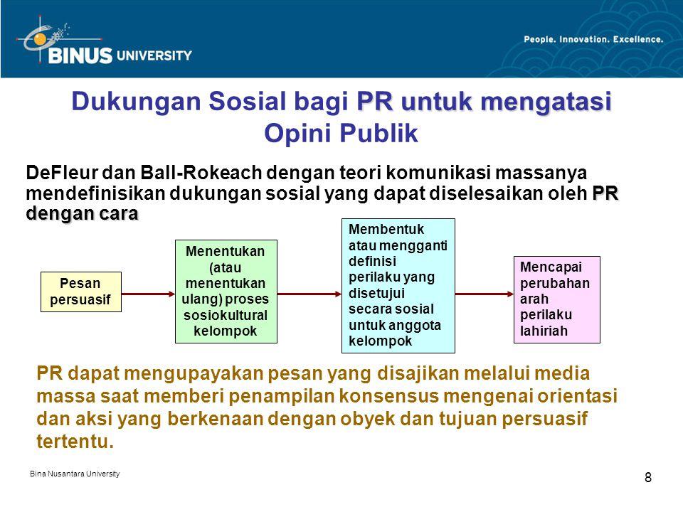 Bina Nusantara University 9 Orientasi dan Koorientasi O Orientasi dan Koorientasi Opini PR harus menyadari bahwa orientasi individu dalam memberikan opini bersifat sebagai relasi afektif.