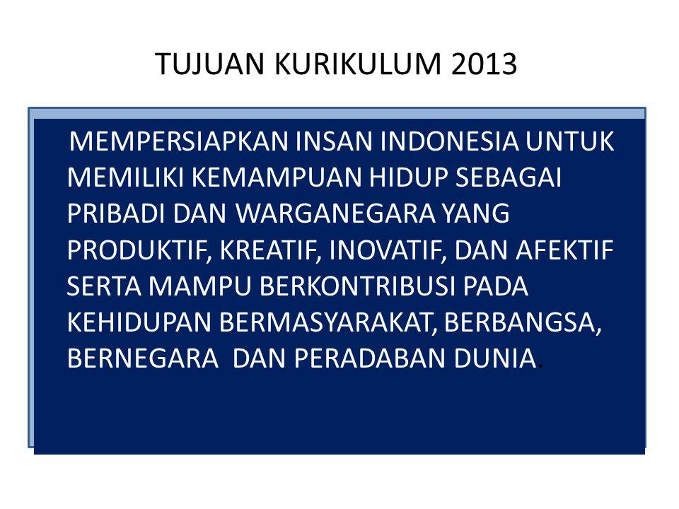 TUJUAN KURIKULUM 2013 MEMPERSIAPKAN INSAN INDONESIA UNTUK MEMILIKI KEMAMPUAN HIDUP SEBAGAI PRIBADI DAN WARGANEGARA YANG PRODUKTIF, KREATIF, INOVATIF,