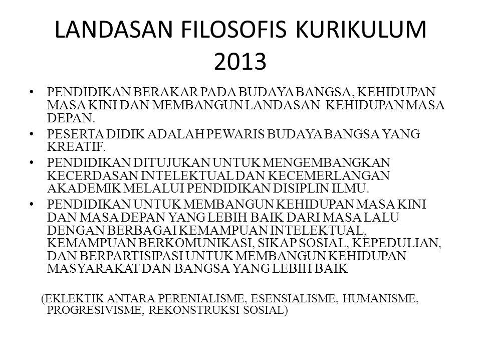 LANDASAN FILOSOFIS KURIKULUM 2013 PENDIDIKAN BERAKAR PADA BUDAYA BANGSA, KEHIDUPAN MASA KINI DAN MEMBANGUN LANDASAN KEHIDUPAN MASA DEPAN. PESERTA DIDI