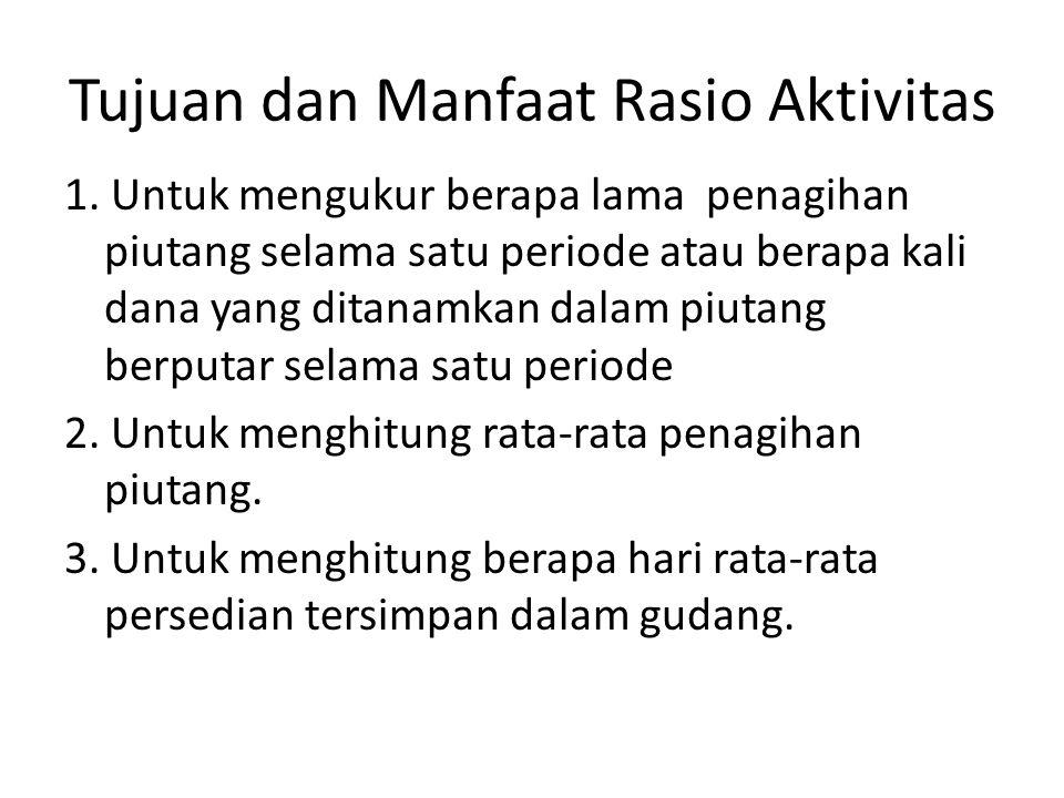 Tujuan dan Manfaat Rasio Aktivitas 4.