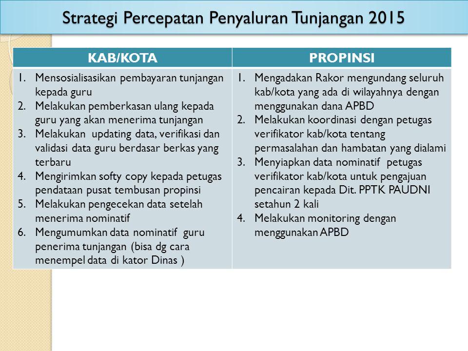 Strategi Percepatan Penyaluran Tunjangan 2015 KAB/KOTAPROPINSI 1.Mensosialisasikan pembayaran tunjangan kepada guru 2.Melakukan pemberkasan ulang kepa