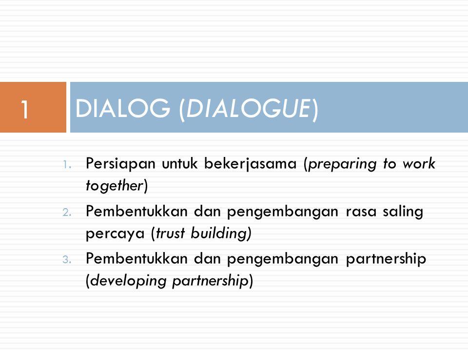 PROSES PEMBERDAYAAN DIDALAM PRAKTEK PEKERJAAN SOSIAL DENGAN ORGANISASI DAN MASYARAKAT by Dr. Didiet Widiowati, M.Si
