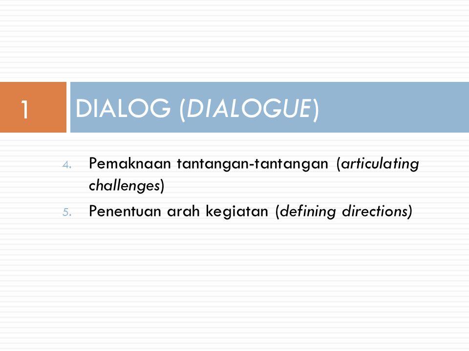1. Persiapan untuk bekerjasama (preparing to work together) 2. Pembentukkan dan pengembangan rasa saling percaya (trust building) 3. Pembentukkan dan