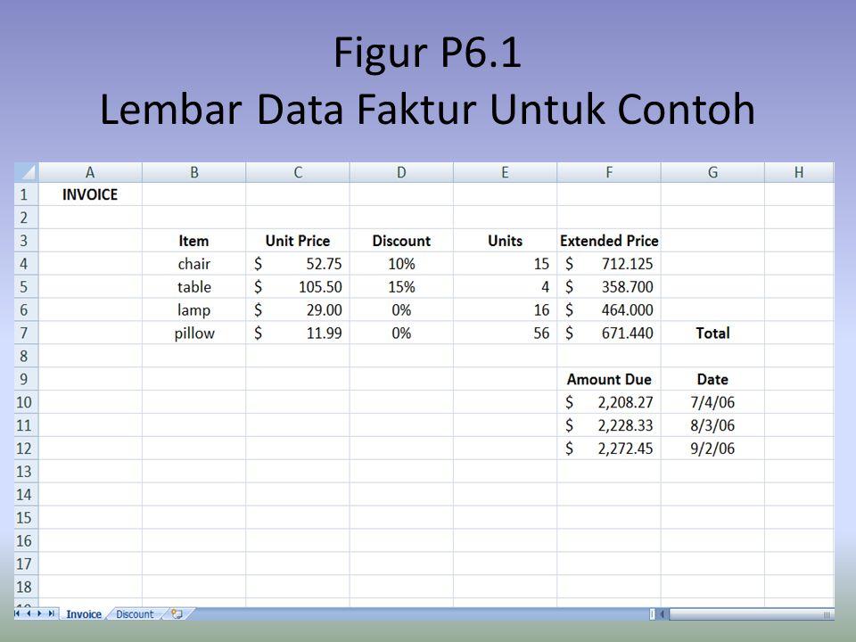 Figur P6.1 Lembar Data Faktur Untuk Contoh