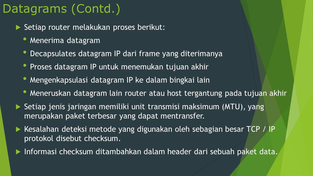 Datagrams (Contd.)  Setiap router melakukan proses berikut: Menerima datagram Decapsulates datagram IP dari frame yang diterimanya Proses datagram IP