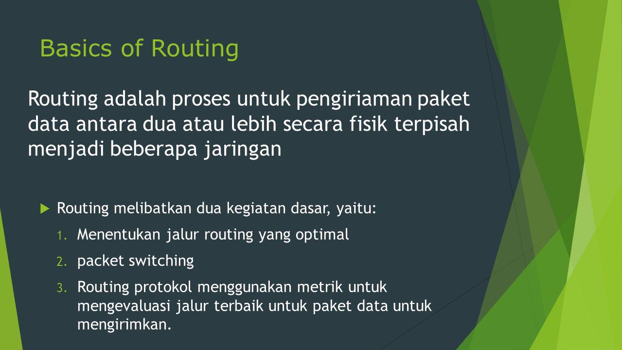 Basics of Routing  Routing melibatkan dua kegiatan dasar, yaitu: 1. Menentukan jalur routing yang optimal 2. packet switching 3. Routing protokol men
