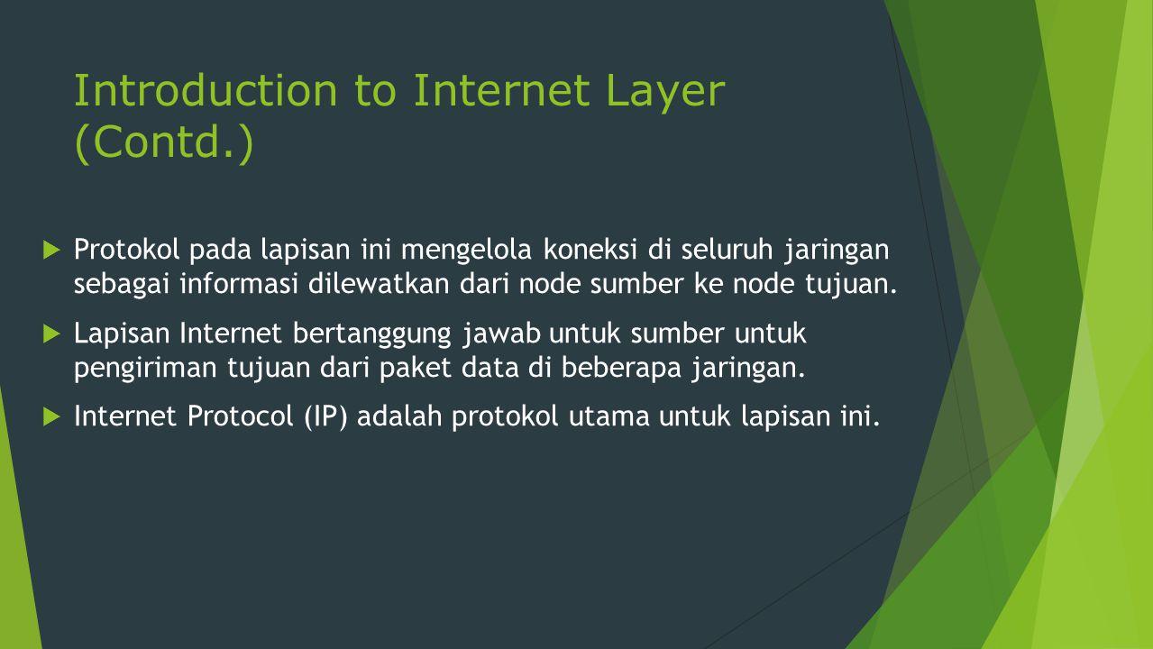 Protocols used in Internet Layer Internet Protocol (IP) Internet Control Message Protocol (ICMP) Internet Group Message Protocol (IGMP) Address Resolution Protocol (ARP) Reverse Address Resolution Protocol (RARP)