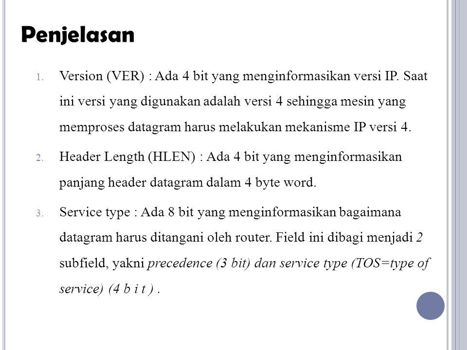 1.Version (VER) : Ada 4 bit yang menginformasikan versi IP.
