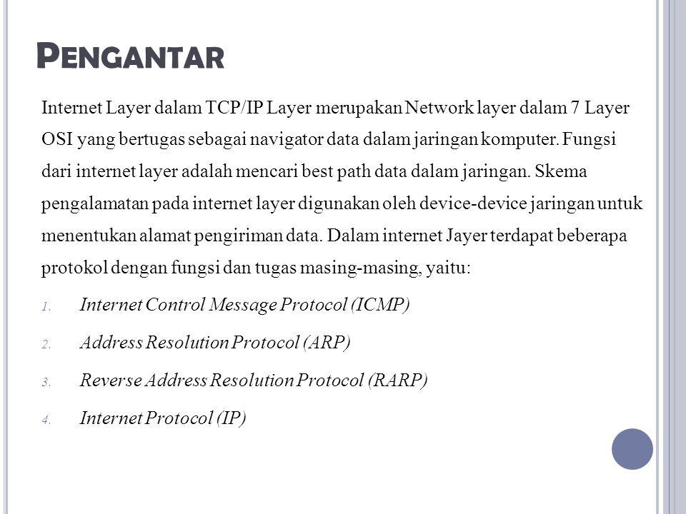 P ENGANTAR Internet Layer dalam TCP/IP Layer merupakan Network layer dalam 7 Layer OSI yang bertugas sebagai navigator data dalam jaringan komputer.