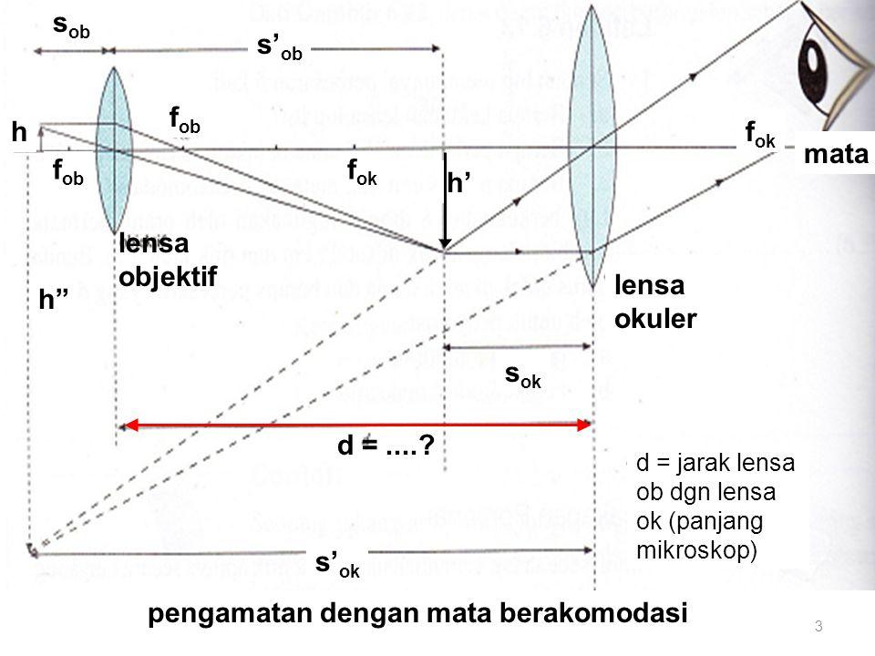 "pengamatan dengan mata berakomodasi h"" mata d = jarak lensa ob dgn lensa ok (panjang mikroskop) h s' ob f ok f ob s ob f ob f ok s' ok s ok lensa okul"