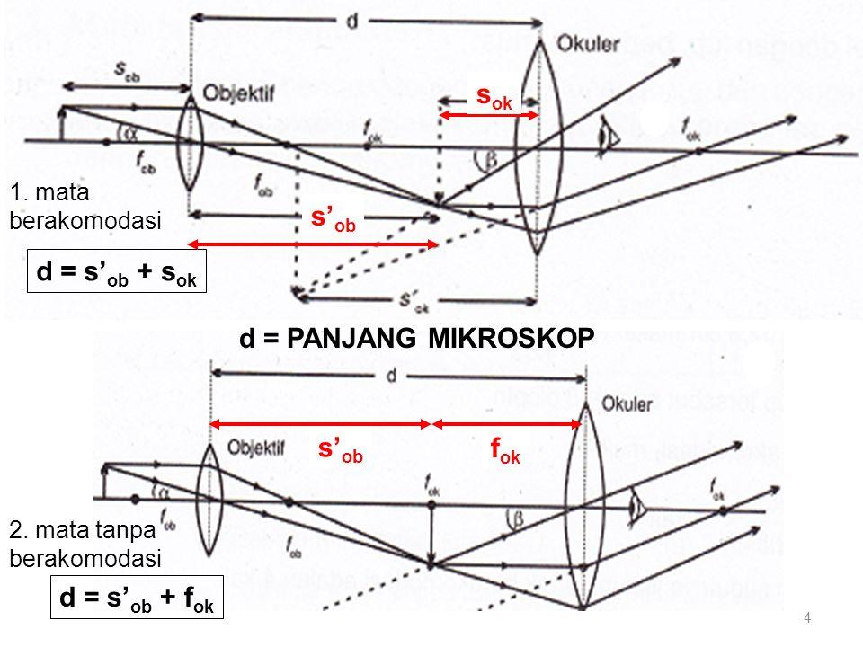 1. mata berakomodasi 2. mata tanpa berakomodasi d = s' ob + s ok d = s' ob + f ok d = PANJANG MIKROSKOP s' ob s ok s' ob f ok 4