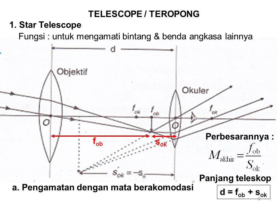 TELESCOPE / TEROPONG 1. Star Telescope Fungsi : untuk mengamati bintang & benda angkasa lainnya d = f ob + s ok a. Pengamatan dengan mata berakomodasi