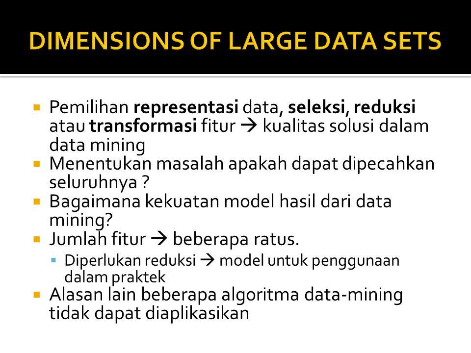  Pemilihan representasi data, seleksi, reduksi atau transformasi fitur  kualitas solusi dalam data mining  Menentukan masalah apakah dapat dipecahk