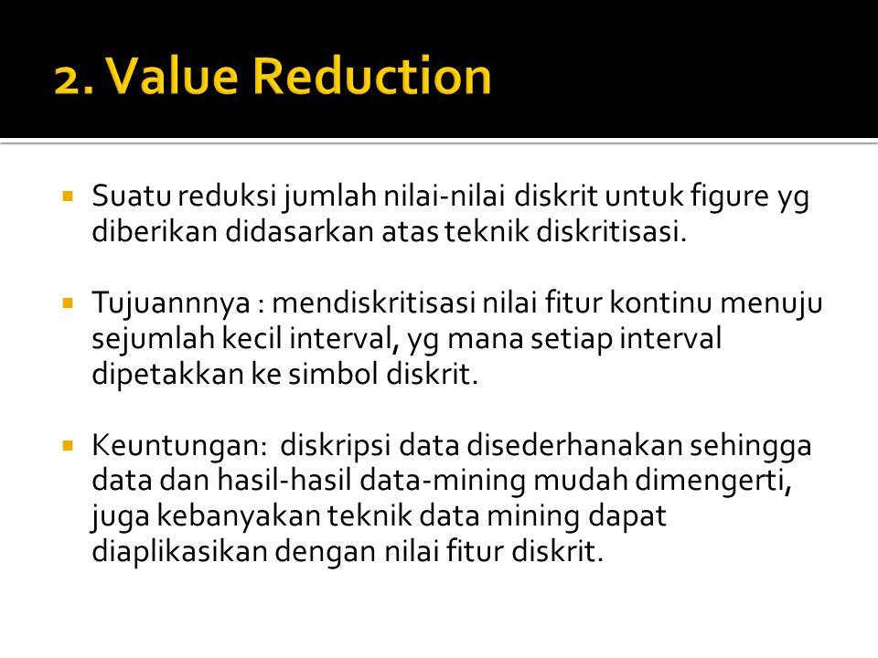  Suatu reduksi jumlah nilai-nilai diskrit untuk figure yg diberikan didasarkan atas teknik diskritisasi.  Tujuannnya : mendiskritisasi nilai fitur k