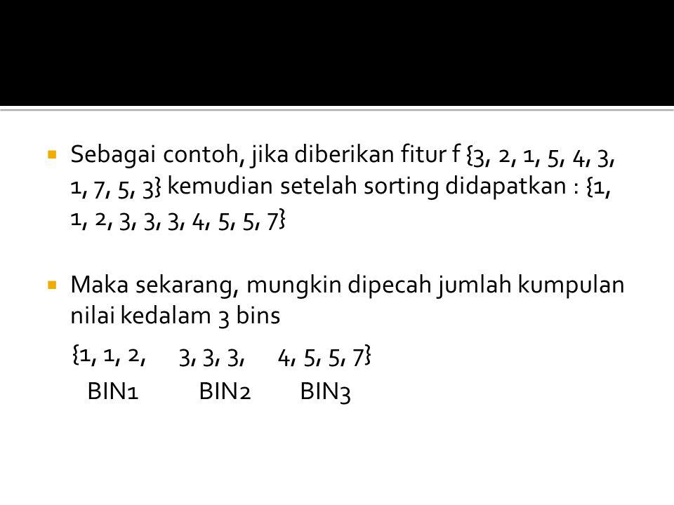  Sebagai contoh, jika diberikan fitur f {3, 2, 1, 5, 4, 3, 1, 7, 5, 3} kemudian setelah sorting didapatkan : {1, 1, 2, 3, 3, 3, 4, 5, 5, 7}  Maka se