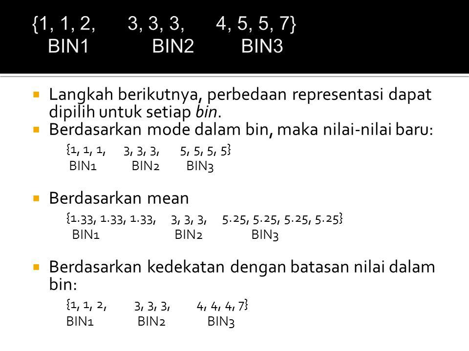  Langkah berikutnya, perbedaan representasi dapat dipilih untuk setiap bin.  Berdasarkan mode dalam bin, maka nilai-nilai baru: {1, 1, 1, 3, 3, 3, 5