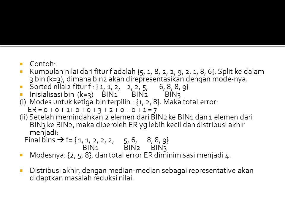  Contoh:  Kumpulan nilai dari fitur f adalah {5, 1, 8, 2, 2, 9, 2, 1, 8, 6}. Split ke dalam 3 bin (k=3), dimana bin2 akan direpresentasikan dengan m