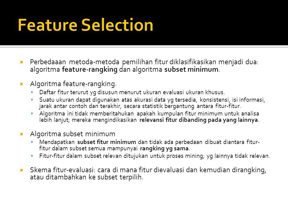  Perbedaaan metoda-metoda pemilihan fitur diklasifikasikan menjadi dua: algoritma feature-rangking dan algoritma subset minimum.  Algoritma feature-