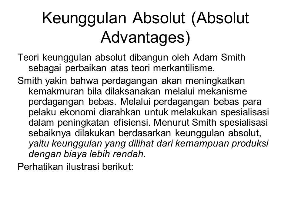 Keunggulan Absolut (Absolut Advantages) Teori keunggulan absolut dibangun oleh Adam Smith sebagai perbaikan atas teori merkantilisme. Smith yakin bahw