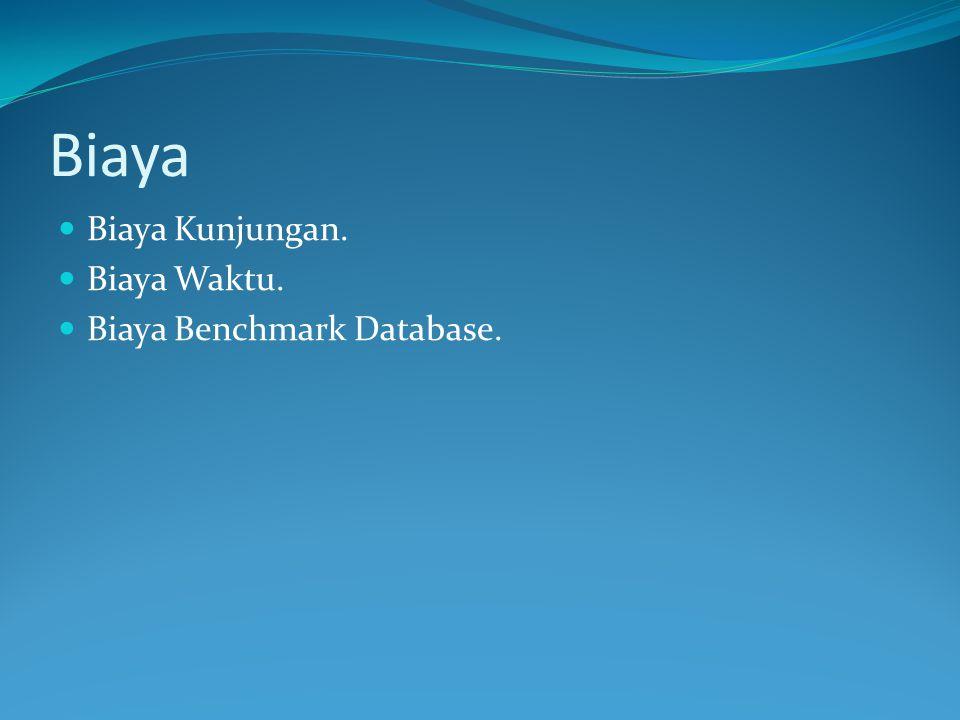 Biaya Biaya Kunjungan. Biaya Waktu. Biaya Benchmark Database.