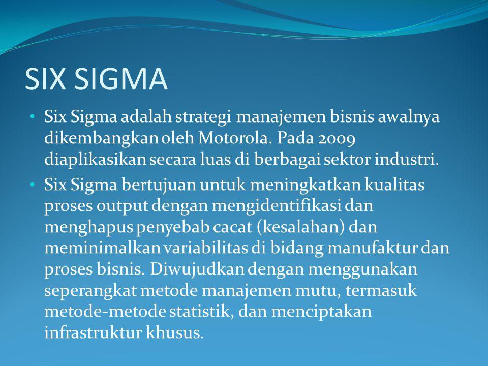 SIX SIGMA Six Sigma adalah strategi manajemen bisnis awalnya dikembangkan oleh Motorola.