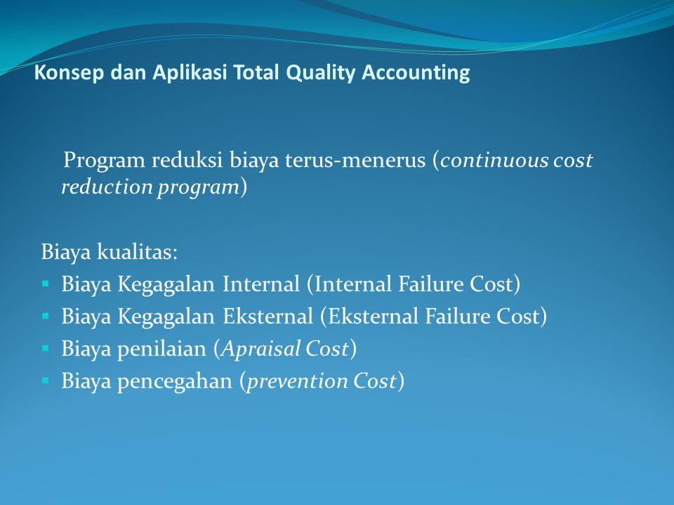 Konsep dan Aplikasi Total Quality Accounting Program reduksi biaya terus-menerus (continuous cost reduction program) Biaya kualitas:  Biaya Kegagalan Internal (Internal Failure Cost)  Biaya Kegagalan Eksternal (Eksternal Failure Cost)  Biaya penilaian (Apraisal Cost)  Biaya pencegahan (prevention Cost)