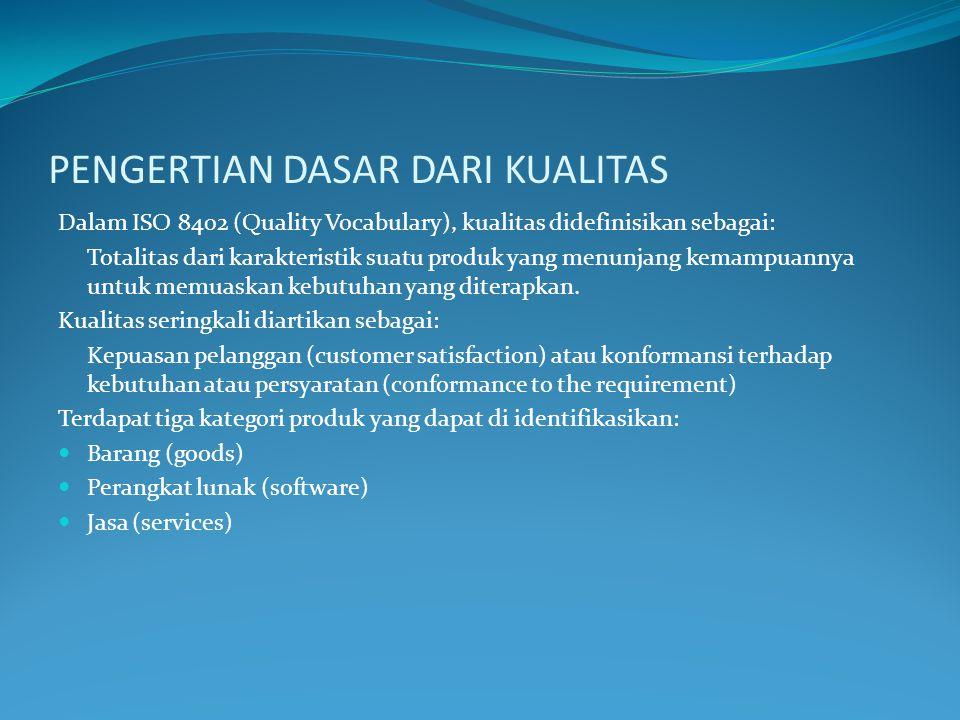 Pengukuran Performansi Kualitas Aspek-Aspek Yang Perlu Diukur Dalam Program Pengukuran Kualitas  Aspek Internal  Aspek Eksternal Prinsip Dasar Riset Kepuasan Pelanggan : 1.