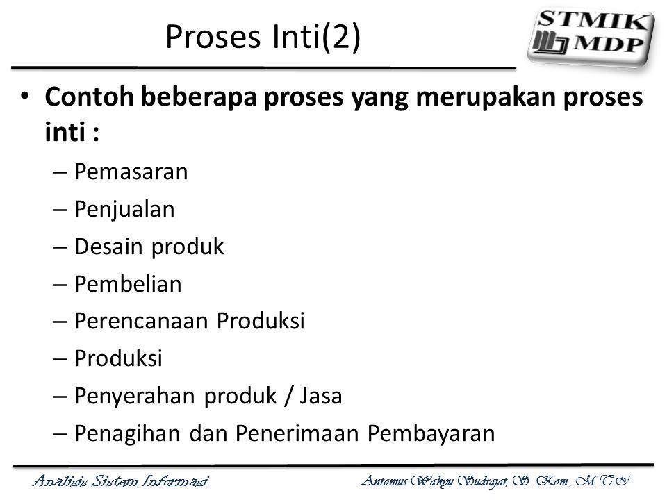 Analisis Sistem Informasi Antonius Wahyu Sudrajat, S. Kom., M.T.I Proses Inti(2) Contoh beberapa proses yang merupakan proses inti : – Pemasaran – Pen