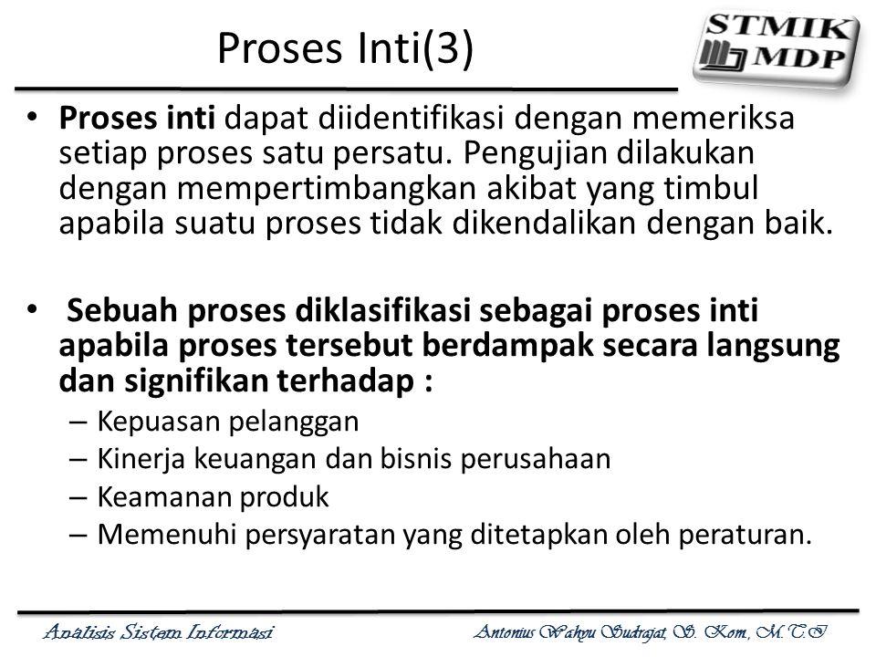 Analisis Sistem Informasi Antonius Wahyu Sudrajat, S. Kom., M.T.I Proses Inti(3) Proses inti dapat diidentifikasi dengan memeriksa setiap proses satu