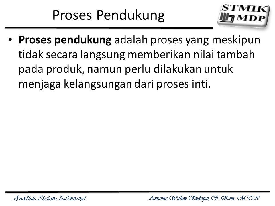 Analisis Sistem Informasi Antonius Wahyu Sudrajat, S. Kom., M.T.I Proses Pendukung Proses pendukung adalah proses yang meskipun tidak secara langsung