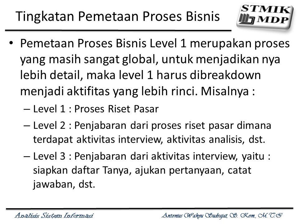 Analisis Sistem Informasi Antonius Wahyu Sudrajat, S. Kom., M.T.I Tingkatan Pemetaan Proses Bisnis Pemetaan Proses Bisnis Level 1 merupakan proses yan